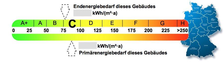 Energieausweis Kostenlos Ihre Energieberater